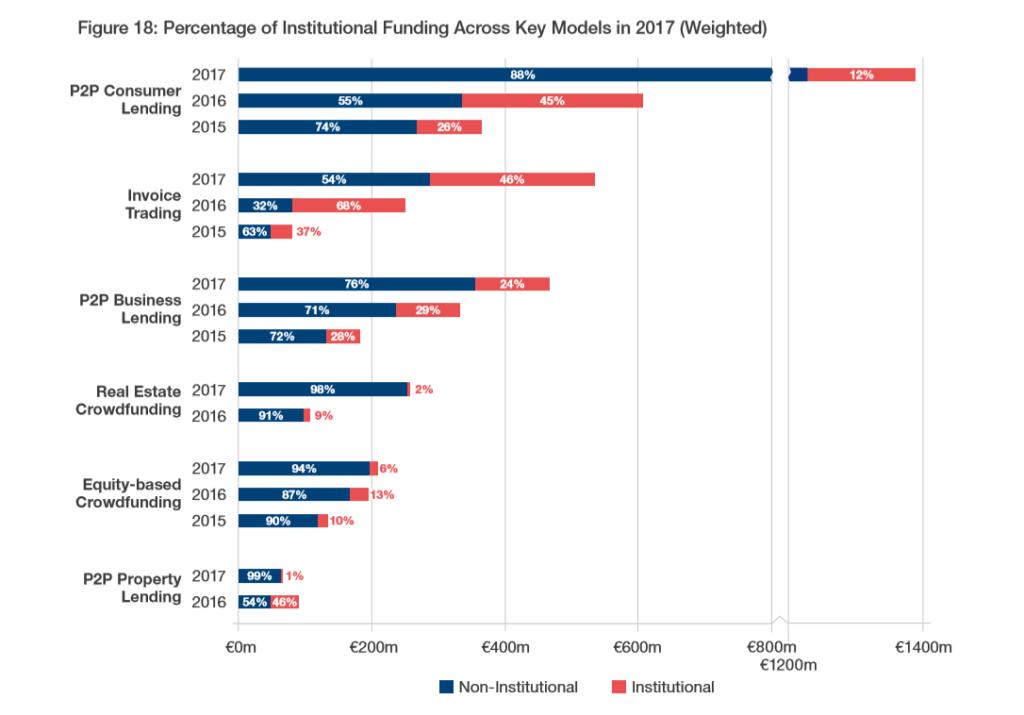 Inversores institucionales